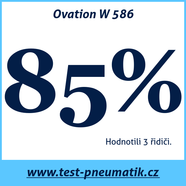 Test pneumatik Ovation W 586