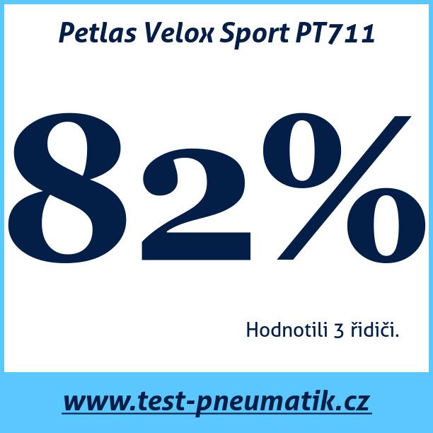 Test pneumatik Petlas Velox Sport PT711