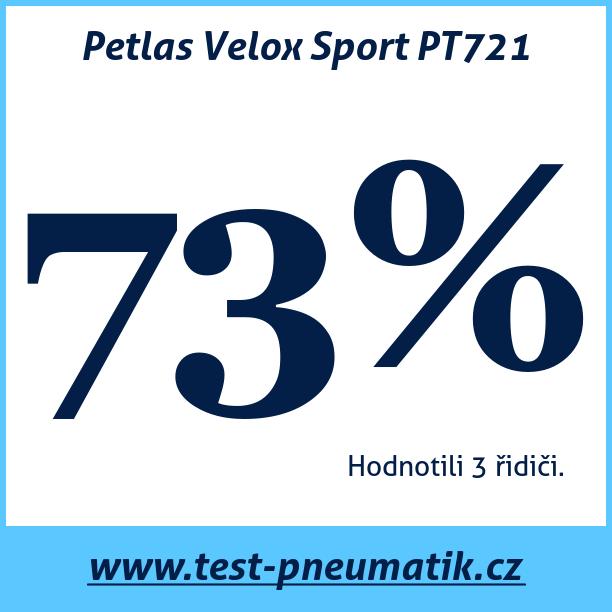 Test pneumatik Petlas Velox Sport PT721