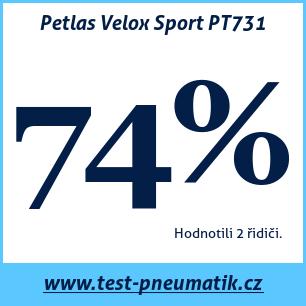 Test pneumatik Petlas Velox Sport PT731