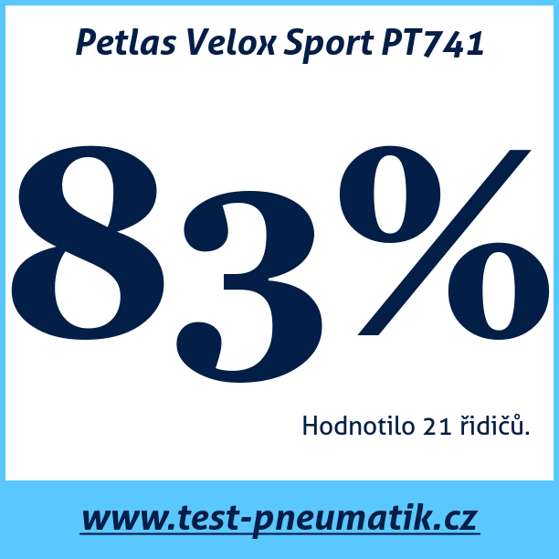 Test pneumatik Petlas Velox Sport PT741