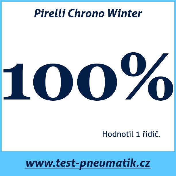Test pneumatik Pirelli Chrono Winter
