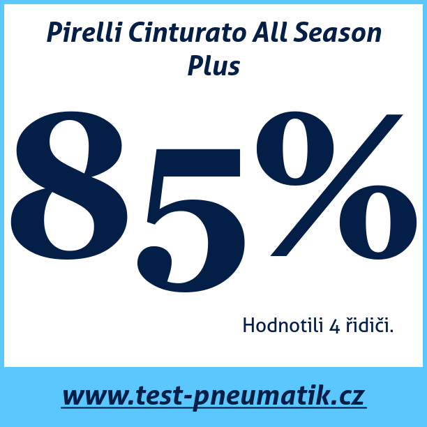 Test pneumatik Pirelli Cinturato All Season Plus