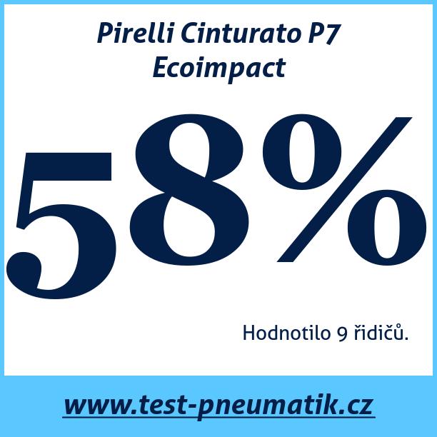 Test pneumatik Pirelli Cinturato P7 Ecoimpact