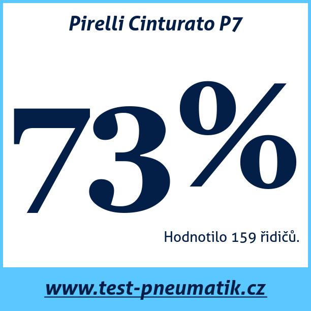 Test pneumatik Pirelli Cinturato P7
