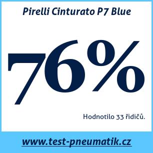 Test pneumatik Pirelli Cinturato P7 Blue