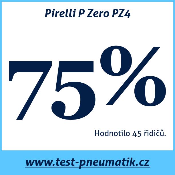 Test pneumatik Pirelli P Zero PZ4