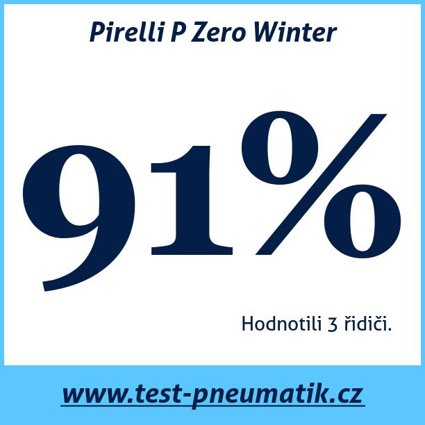 Test pneumatik Pirelli P Zero Winter