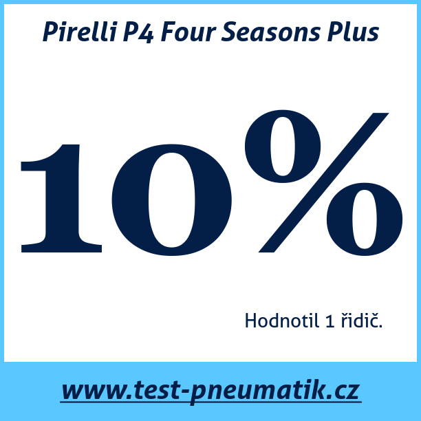 Test pneumatik Pirelli P4 Four Seasons Plus