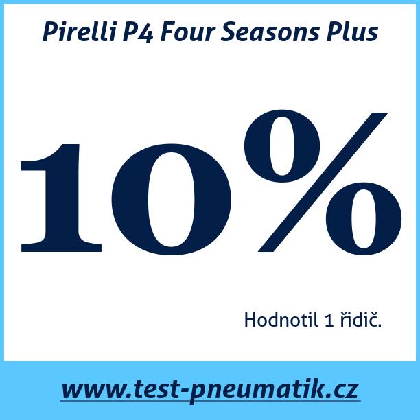 Test pneumatik Pirelli P4 Four Seasons Plus