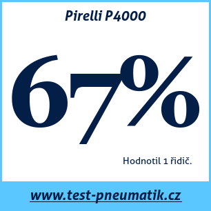 Test pneumatik Pirelli P4000