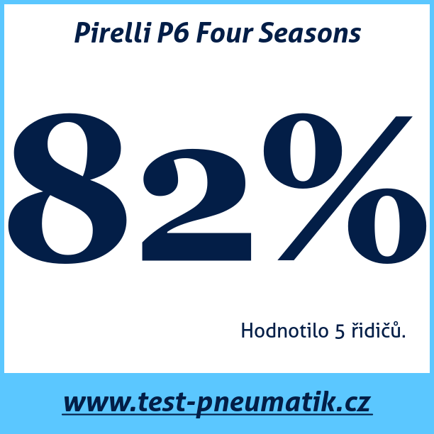 Test pneumatik Pirelli P6 Four Seasons