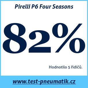 Test pneumatik Pirelli P6 Four Seasons