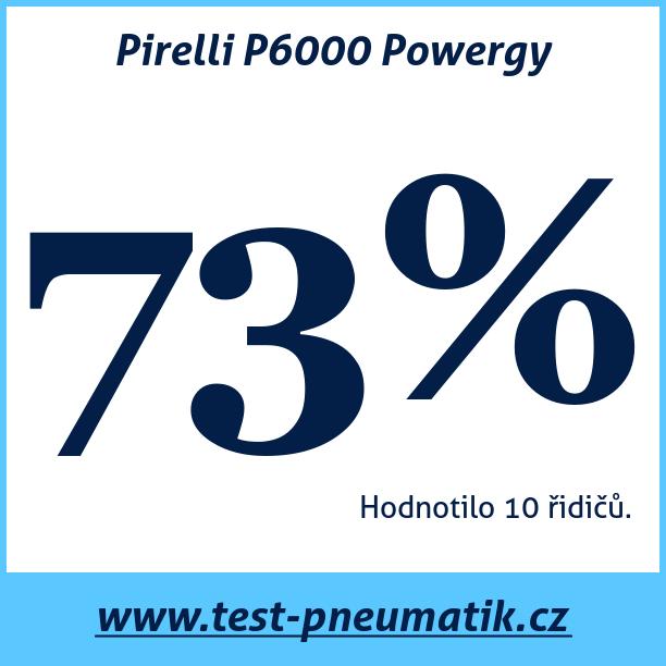Test pneumatik Pirelli P6000 Powergy