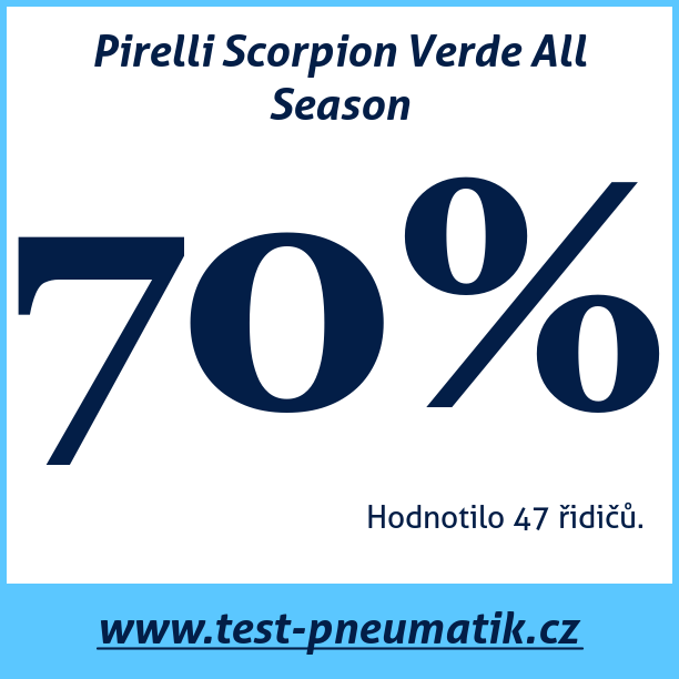 Test pneumatik Pirelli Scorpion Verde All Season