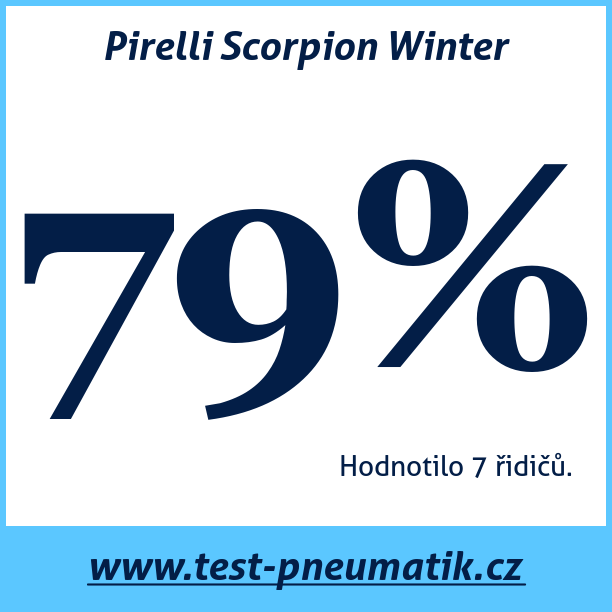Test pneumatik Pirelli Scorpion Winter