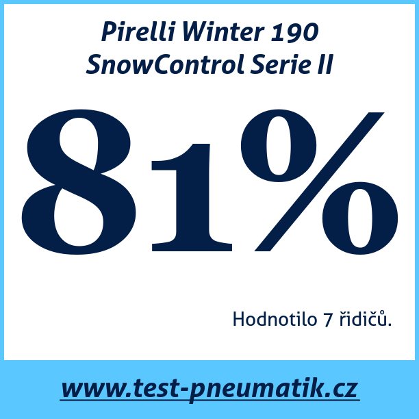 Test pneumatik Pirelli Winter 190 SnowControl Serie II