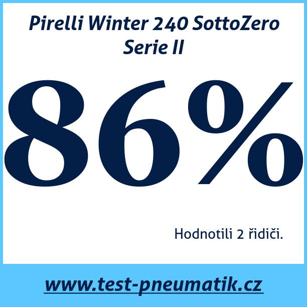 Test pneumatik Pirelli Winter 240 SottoZero Serie II