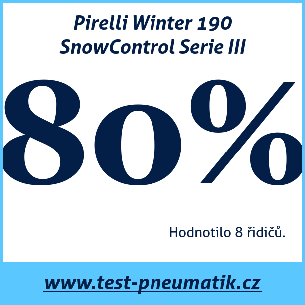 Test pneumatik Pirelli Winter 190 SnowControl Serie III