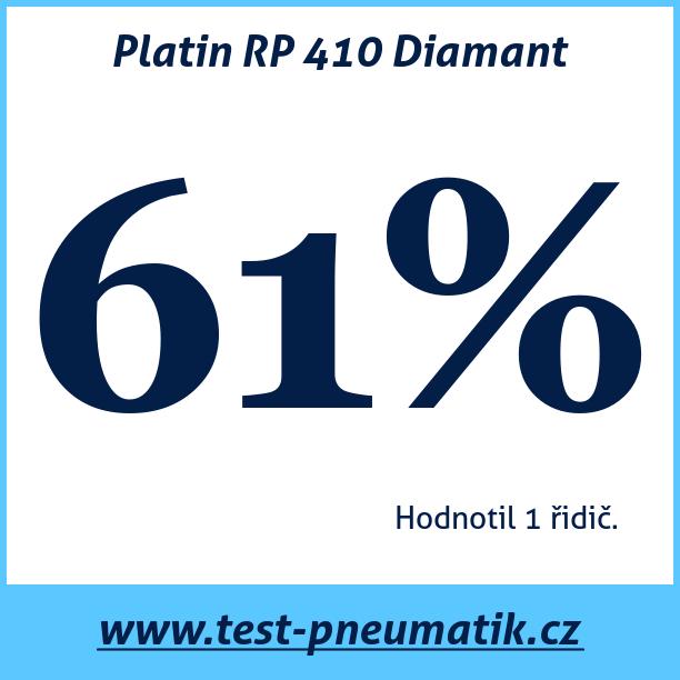 Test pneumatik Platin RP 410 Diamant