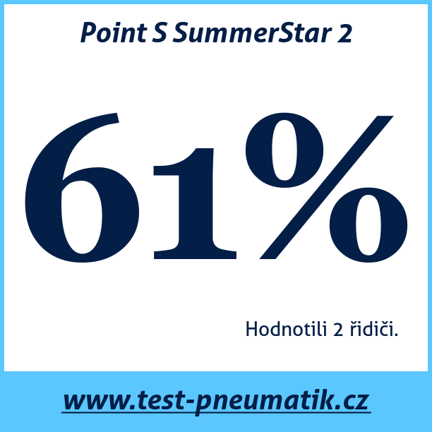 Test pneumatik Point S SummerStar 2