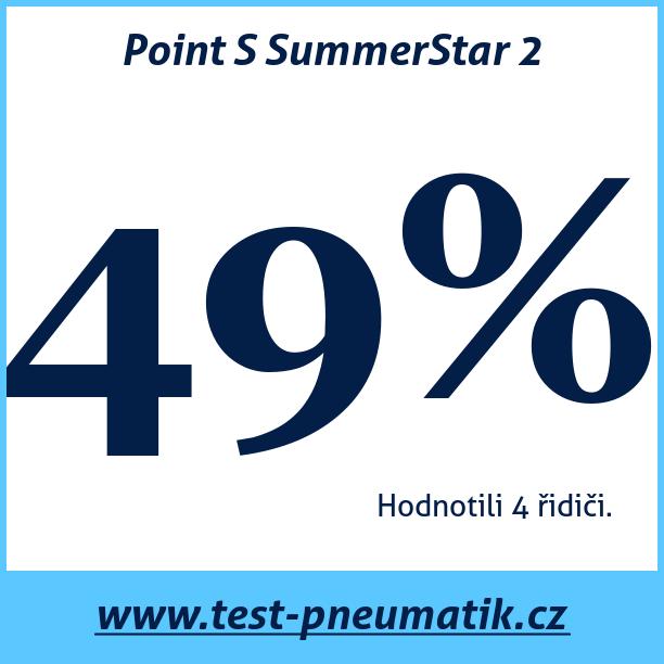Test pneumatik Point S SummerStar 2
