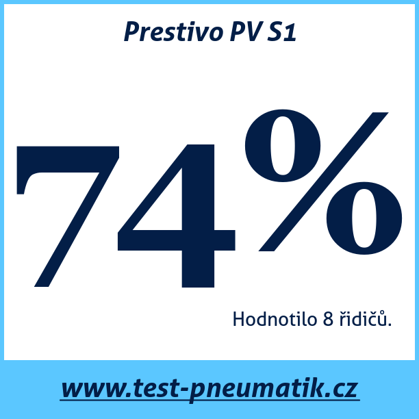 Test pneumatik Prestivo PV S1