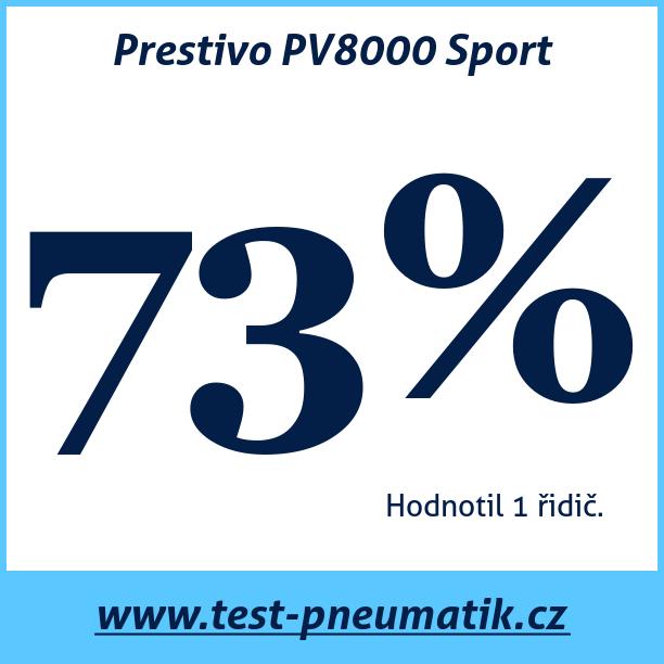 Test pneumatik Prestivo PV8000 Sport