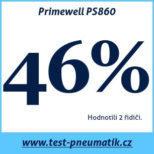 Test pneumatik Primewell PS860