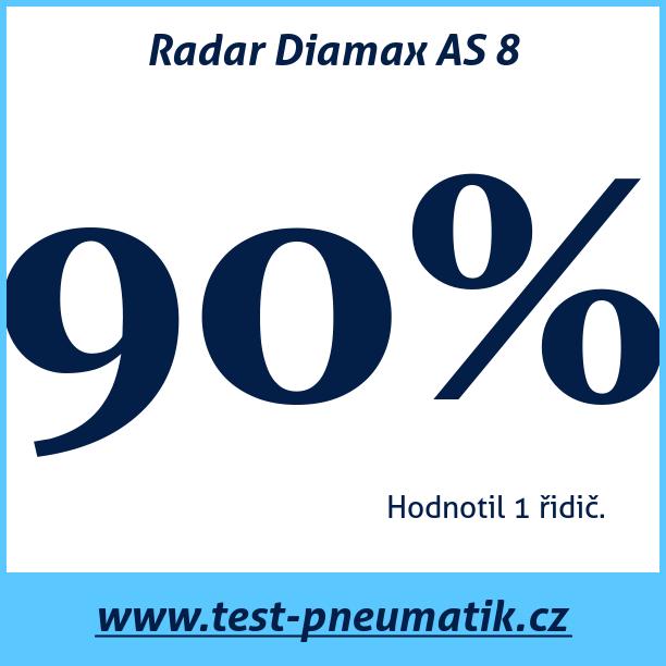 Test pneumatik Radar Diamax AS 8