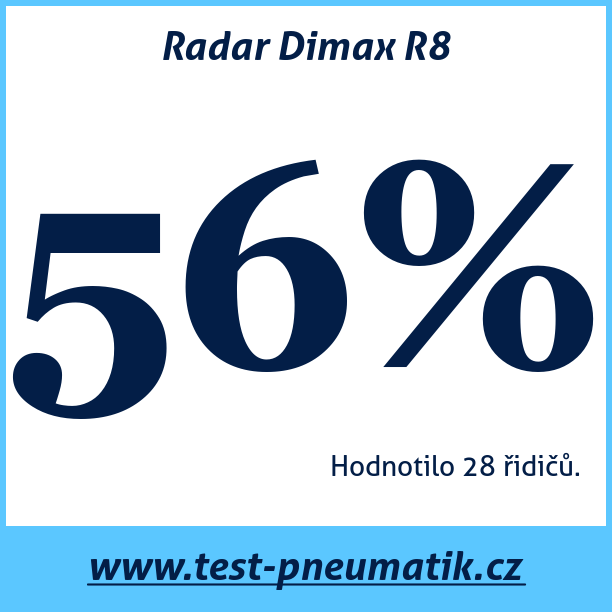 Test pneumatik Radar Dimax R8