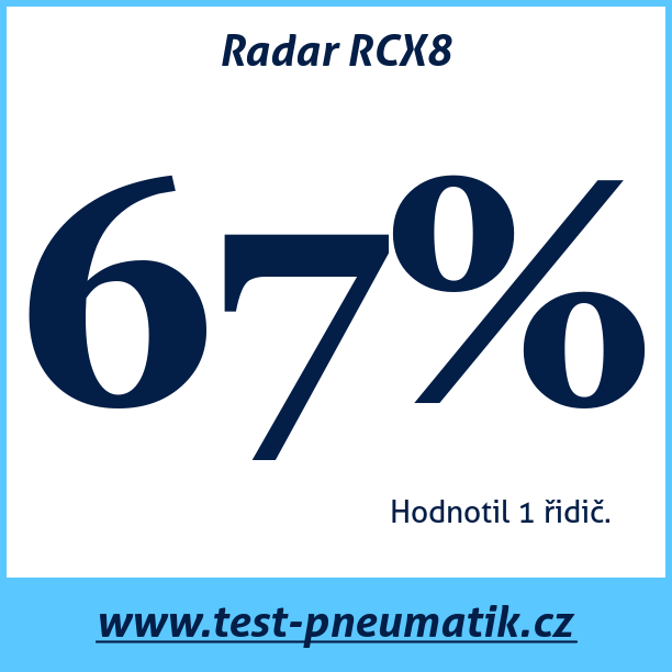 Test pneumatik Radar RCX8