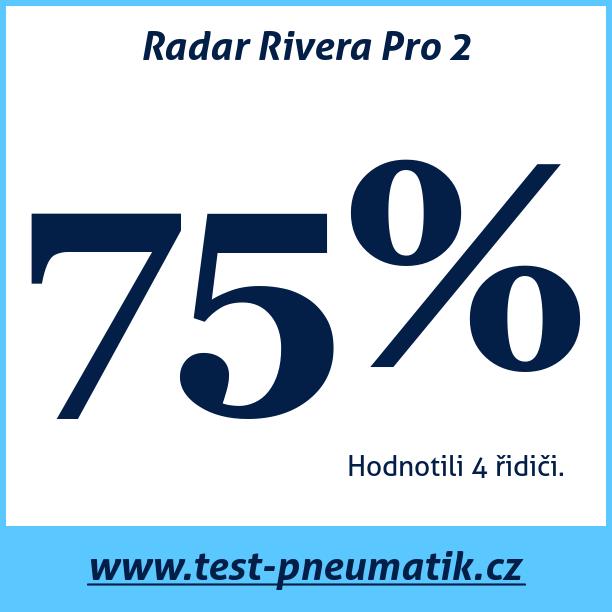 Test pneumatik Radar Rivera Pro 2