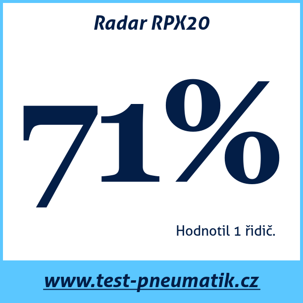 Test pneumatik Radar RPX20
