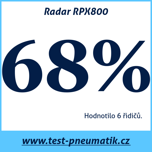 Test pneumatik Radar RPX800