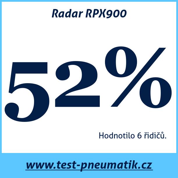 Test pneumatik Radar RPX900