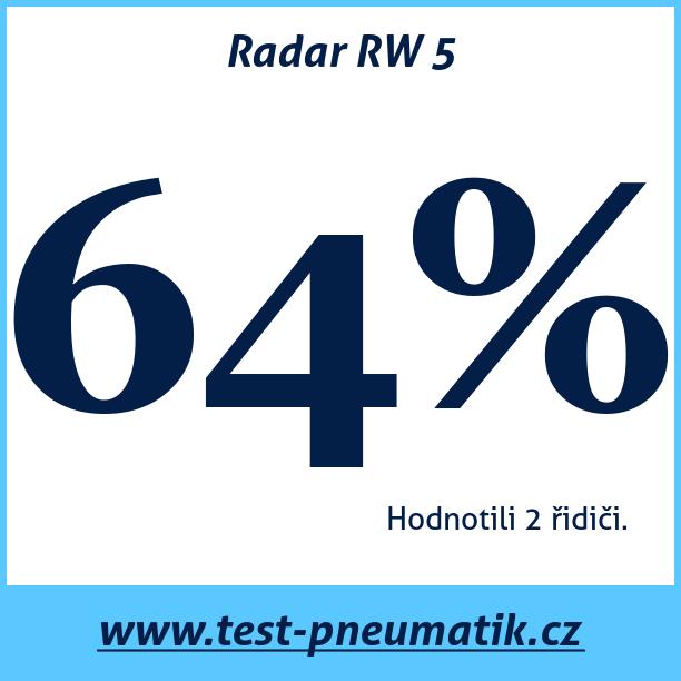 Test pneumatik Radar RW 5