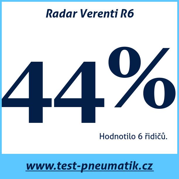 Test pneumatik Radar Verenti R6