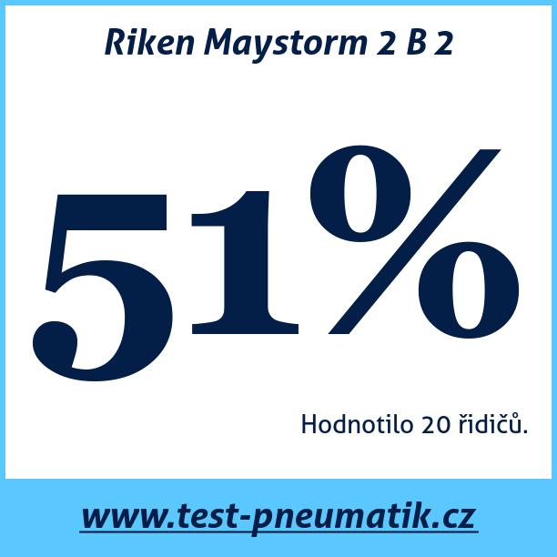 Test pneumatik Riken Maystorm 2 B 2