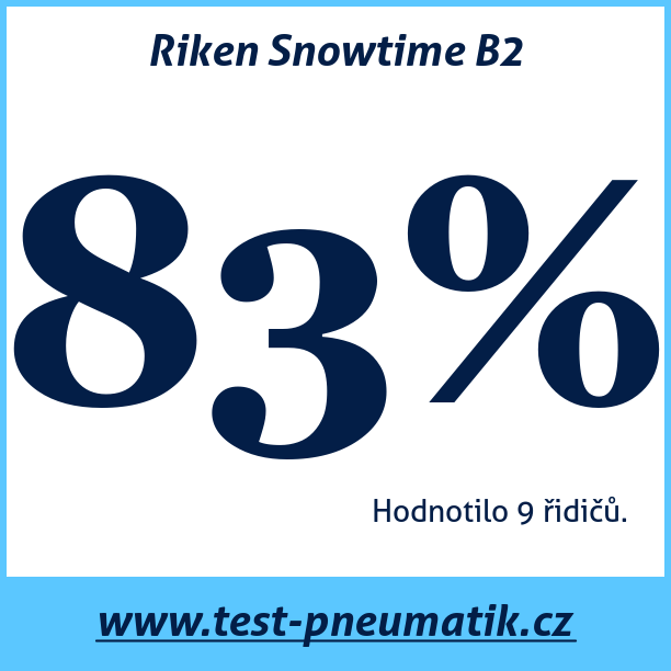 Test pneumatik Riken Snowtime B2