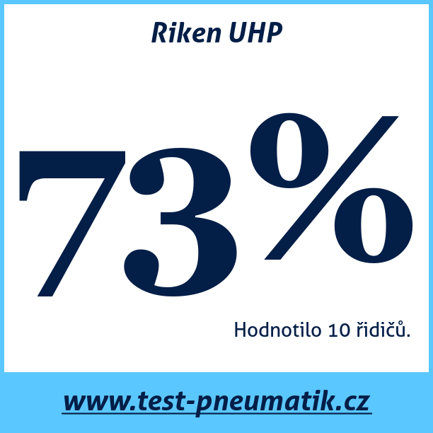 Test pneumatik Riken UHP