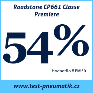 Test pneumatik Roadstone CP661 Classe Premiere