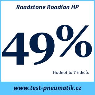 Test pneumatik Roadstone Roadian HP