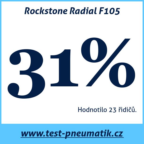 Test pneumatik Rockstone Radial F105
