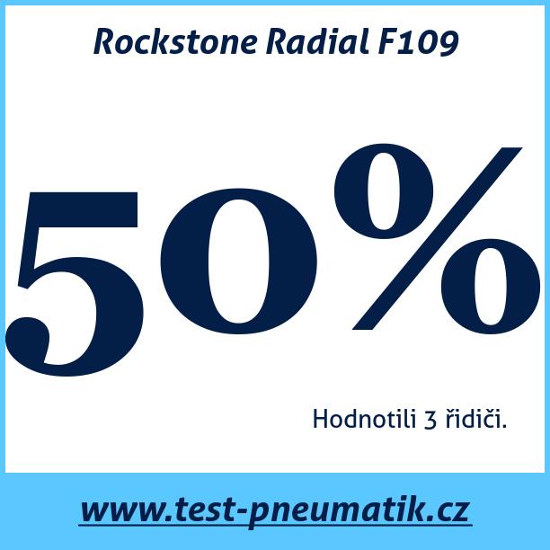 Test pneumatik Rockstone Radial F109