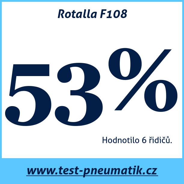 Test pneumatik Rotalla F108