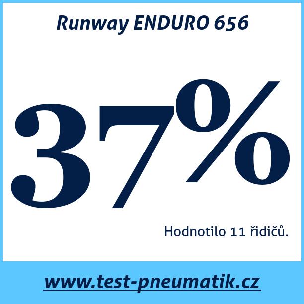 Test pneumatik Runway ENDURO 656