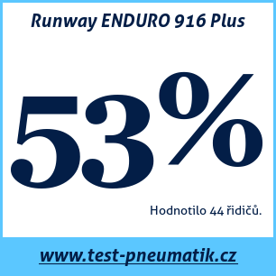 Test pneumatik Runway ENDURO 916 Plus