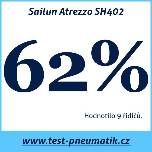 Test pneumatik Sailun Atrezzo SH402