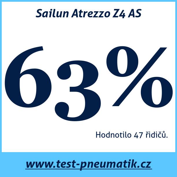 Test pneumatik Sailun Atrezzo Z4 AS